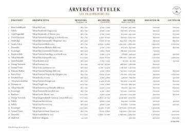 Leütési árak 2016